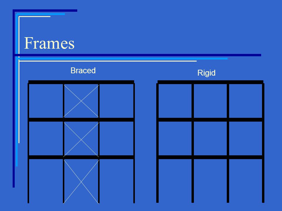 Frames Braced Rigid