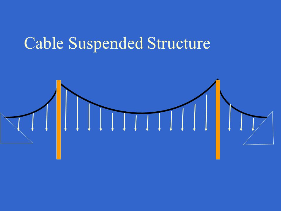 Cable Suspended Structure