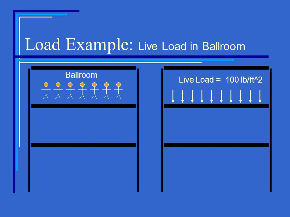 Load Example: Live Load in Ballroom