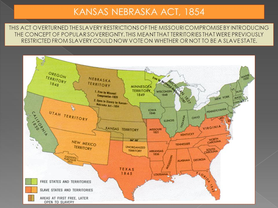 KANSAS NEBRASKA ACT, 1854