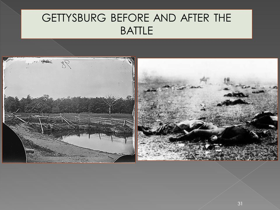 GETTYSBURG BEFORE AND AFTER THE BATTLE