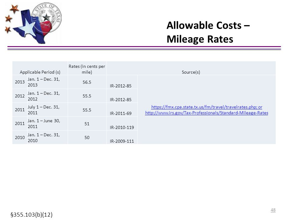 Allowable Costs – Mileage Rates