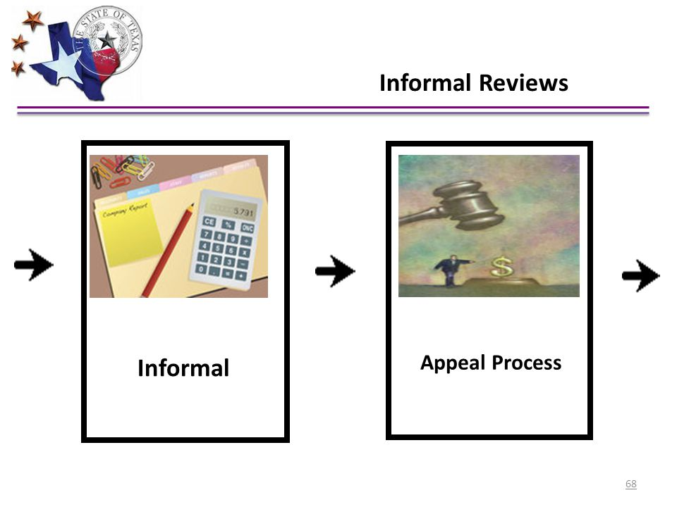 Informal Reviews Informal Appeal Process