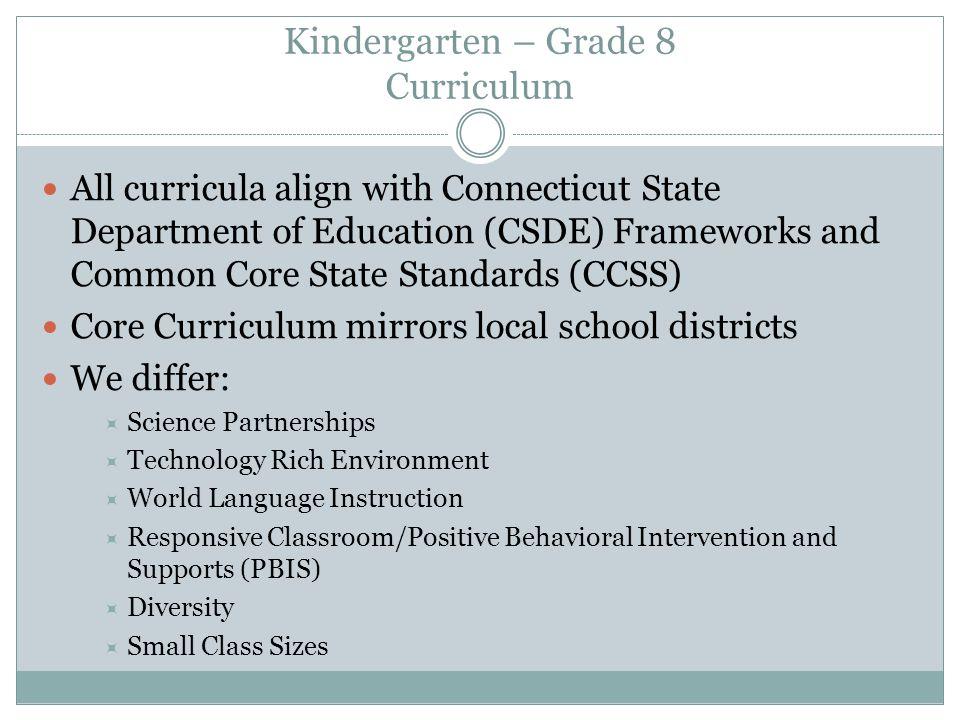 Kindergarten – Grade 8 Curriculum