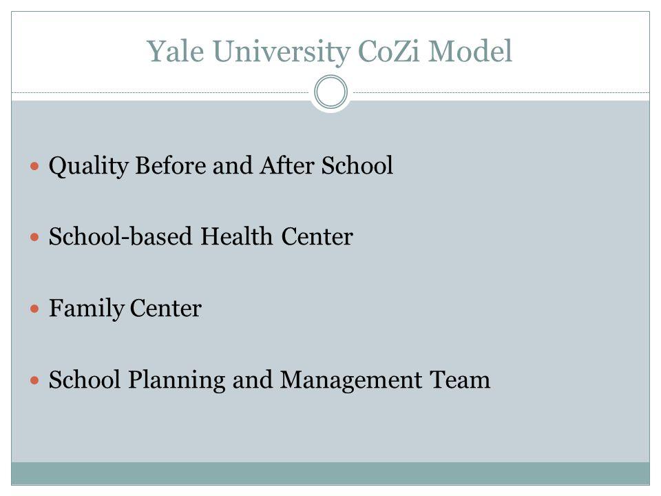 Yale University CoZi Model