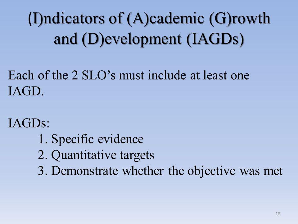 (I)ndicators of (A)cademic (G)rowth and (D)evelopment (IAGDs)