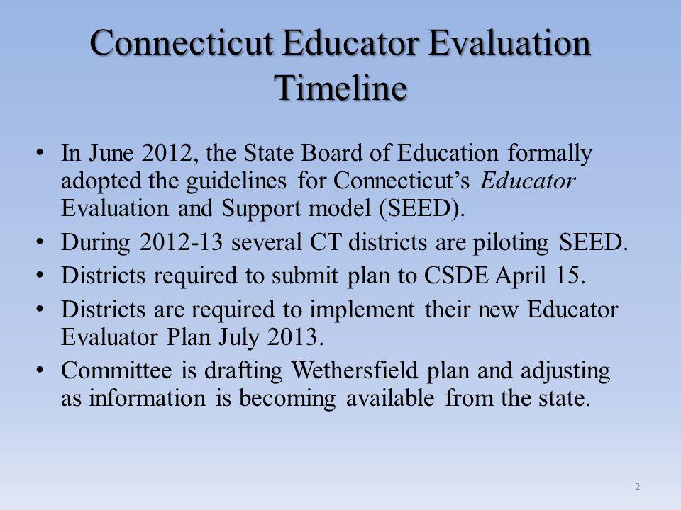 Connecticut Educator Evaluation Timeline