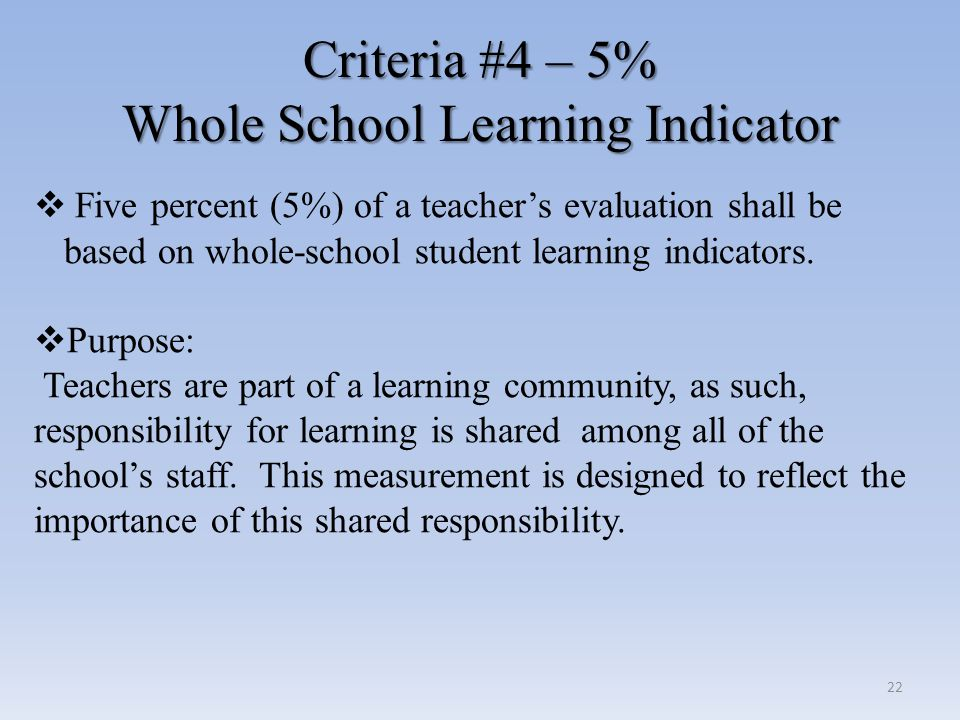 Criteria #4 – 5% Whole School Learning Indicator