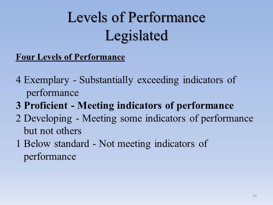 Levels of Performance Legislated