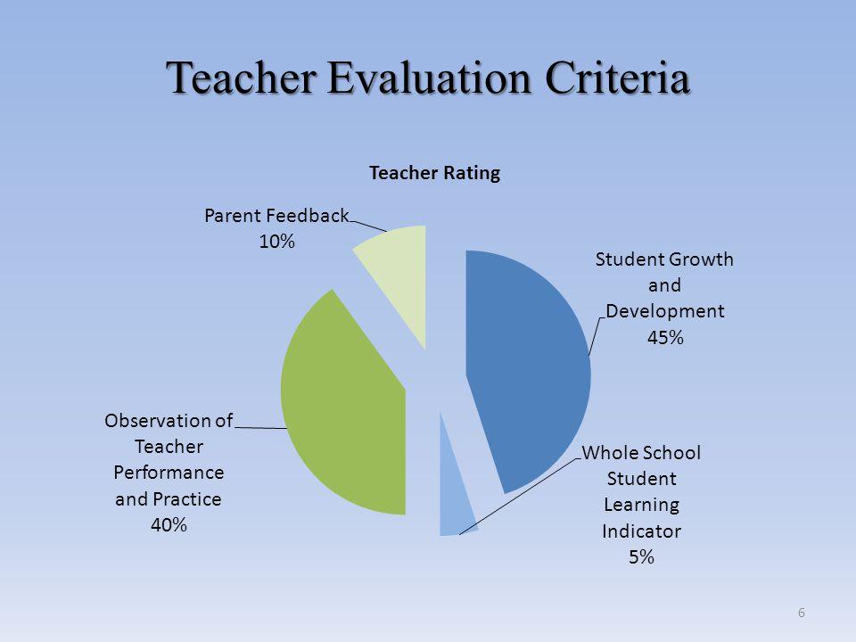 Teacher Evaluation Criteria