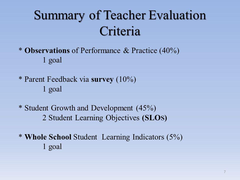 Summary of Teacher Evaluation Criteria