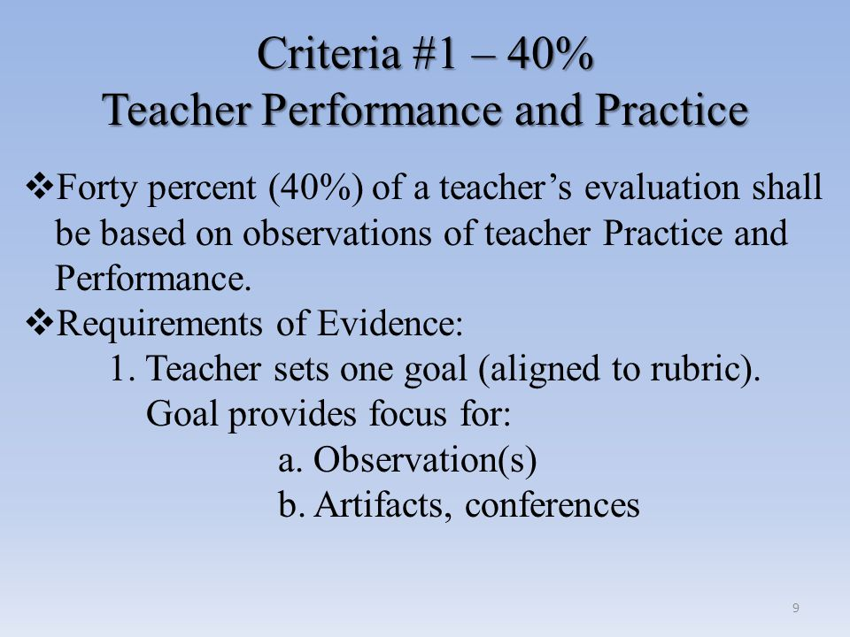 Criteria #1 – 40% Teacher Performance and Practice