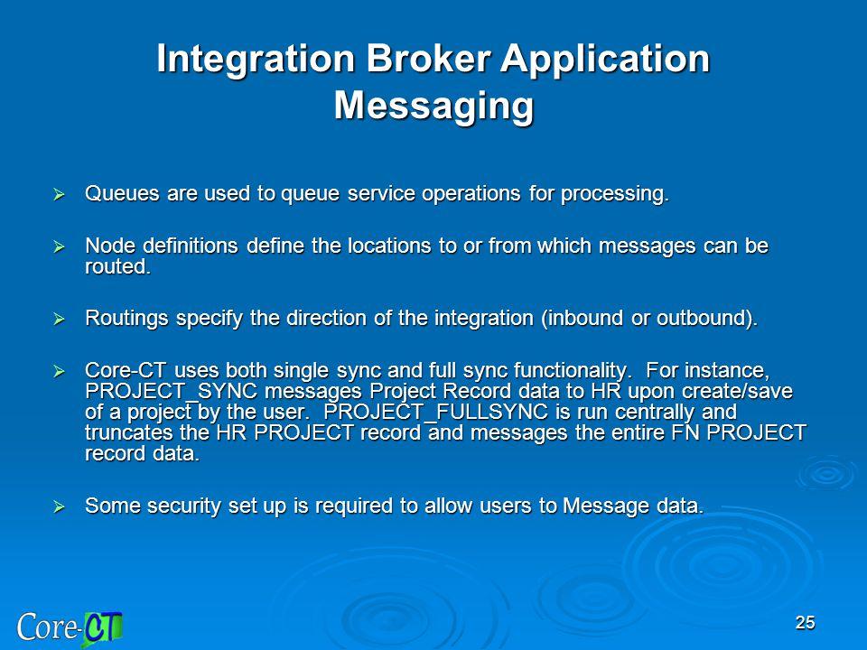 Integration Broker Application Messaging