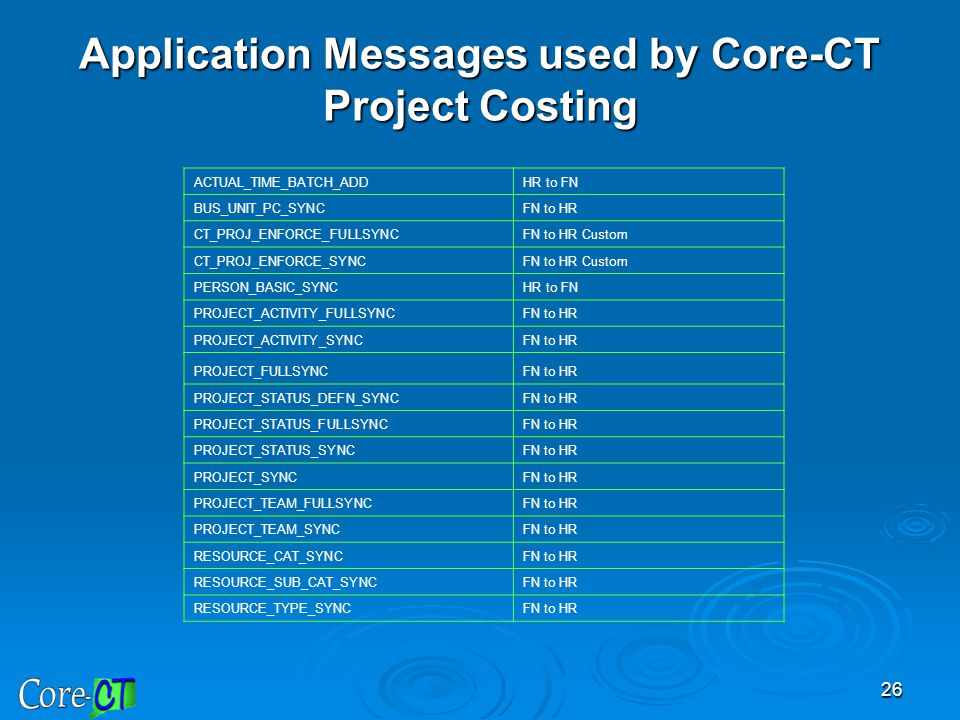 Application Messages used by Core-CT Project Costing