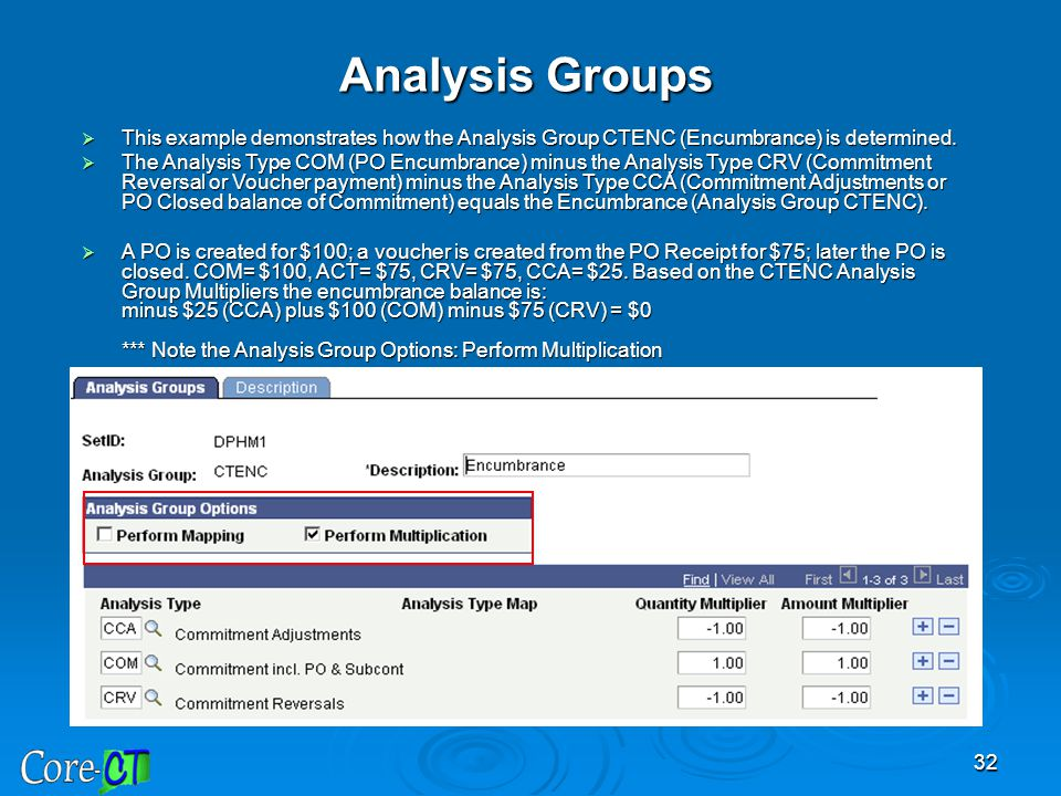 Analysis Groups This example demonstrates how the Analysis Group CTENC (Encumbrance) is determined.