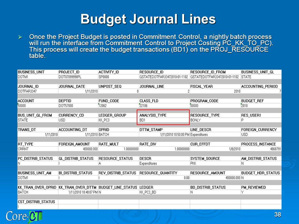Budget Journal Lines