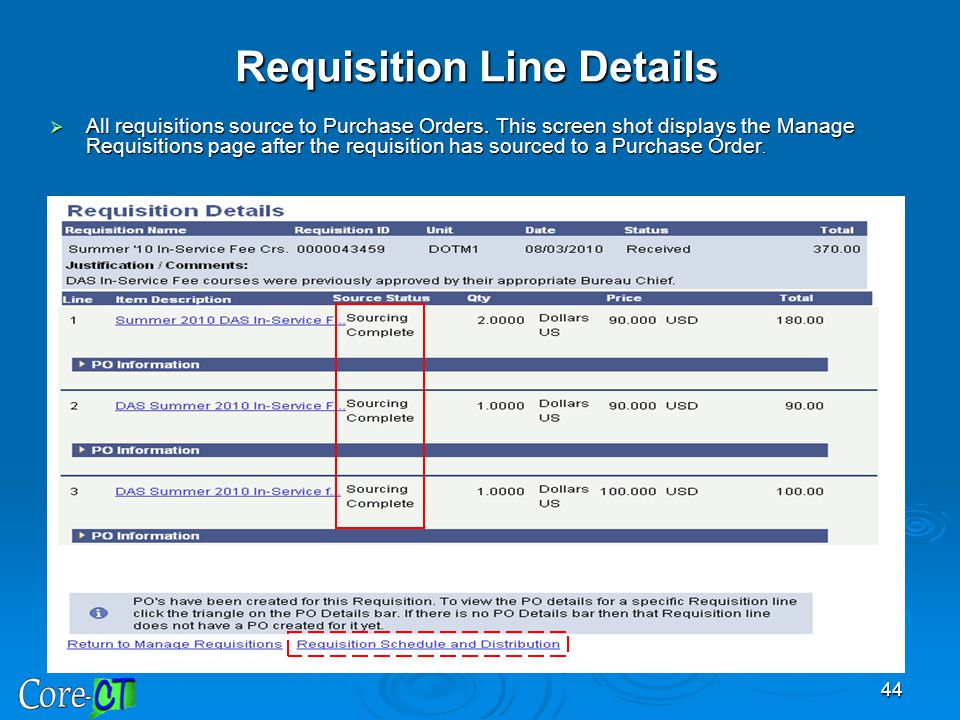 Requisition Line Details