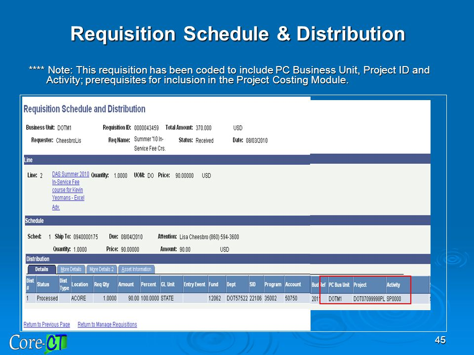 Requisition Schedule & Distribution