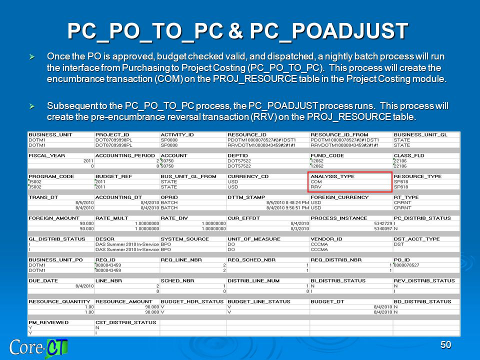 PC_PO_TO_PC & PC_POADJUST