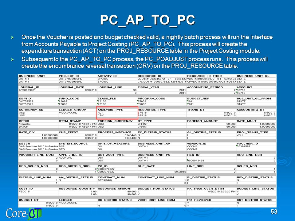 PC_AP_TO_PC