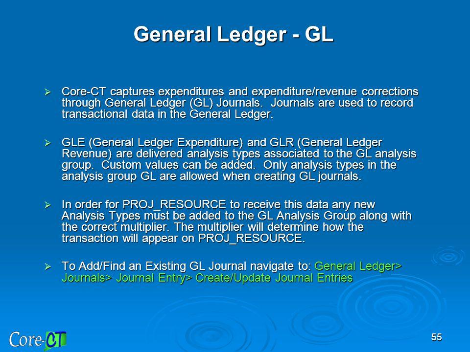 General Ledger - GL
