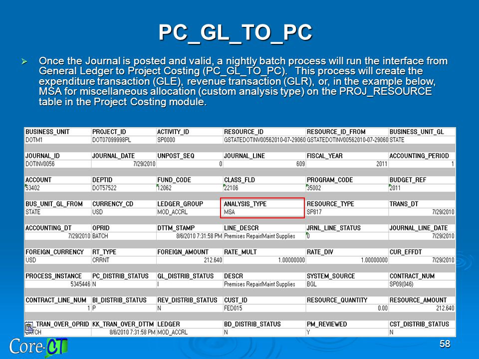 PC_GL_TO_PC