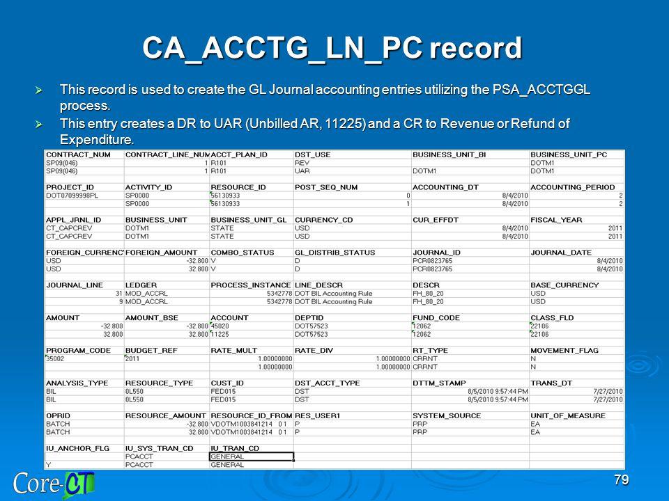 CA_ACCTG_LN_PC record