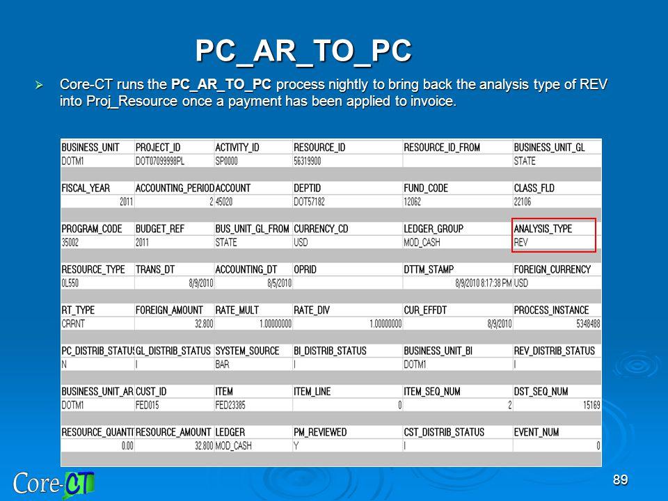 PC_AR_TO_PC