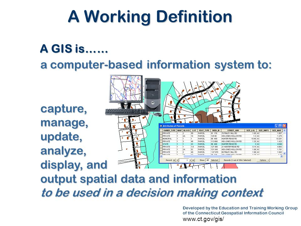 A Working Definition A GIS is……