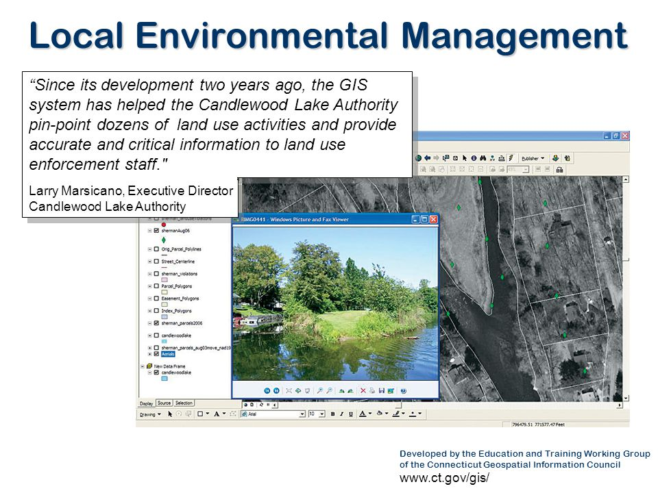 Local Environmental Management