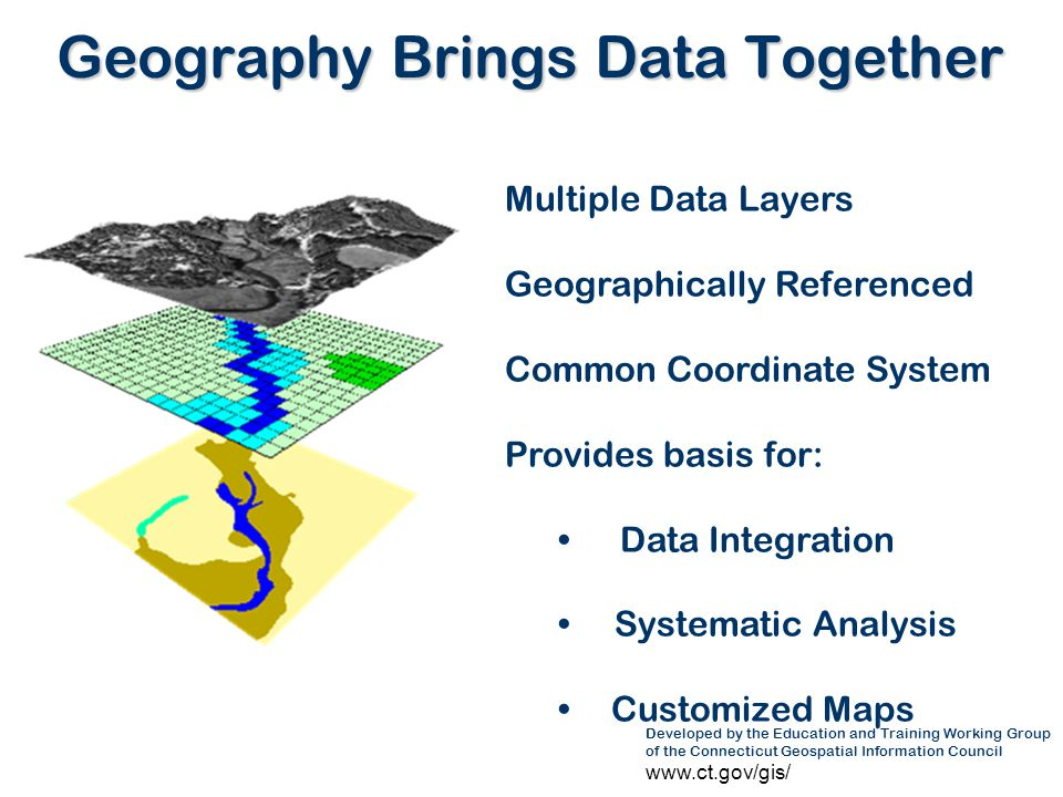 Geography Brings Data Together