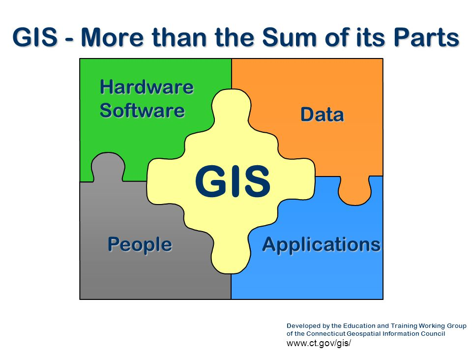 GIS - More than the Sum of its Parts