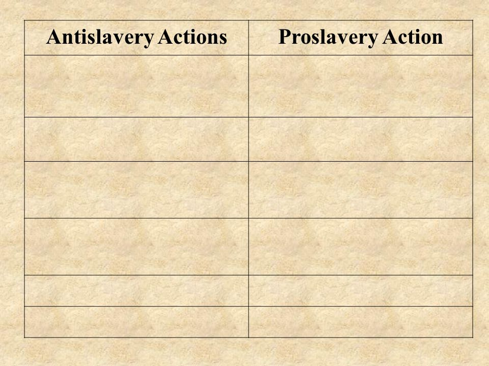 Antislavery Actions Proslavery Action