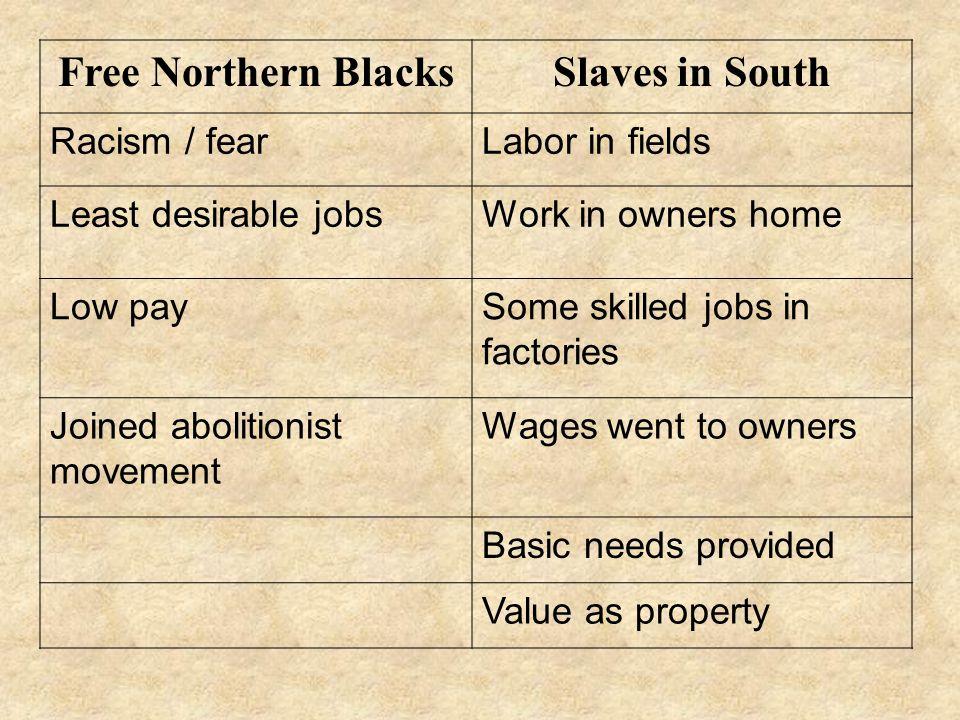 Free Northern Blacks Slaves in South
