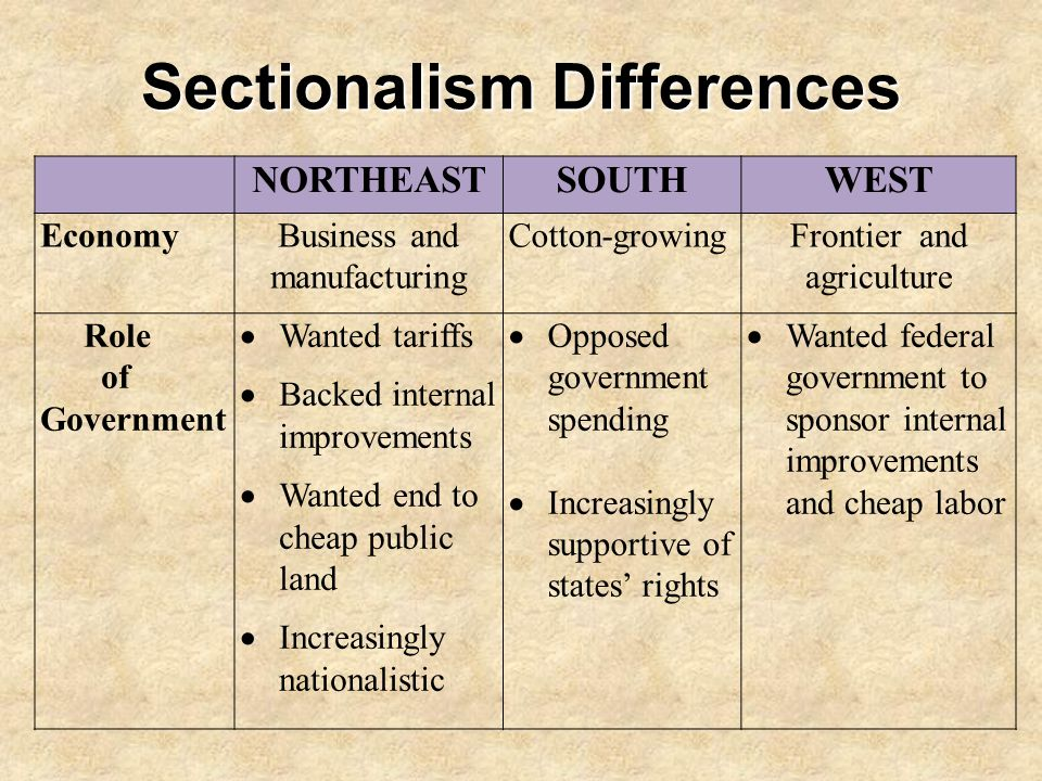 Sectionalism Differences