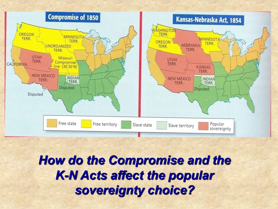 How do the Compromise and the K-N Acts affect the popular sovereignty choice