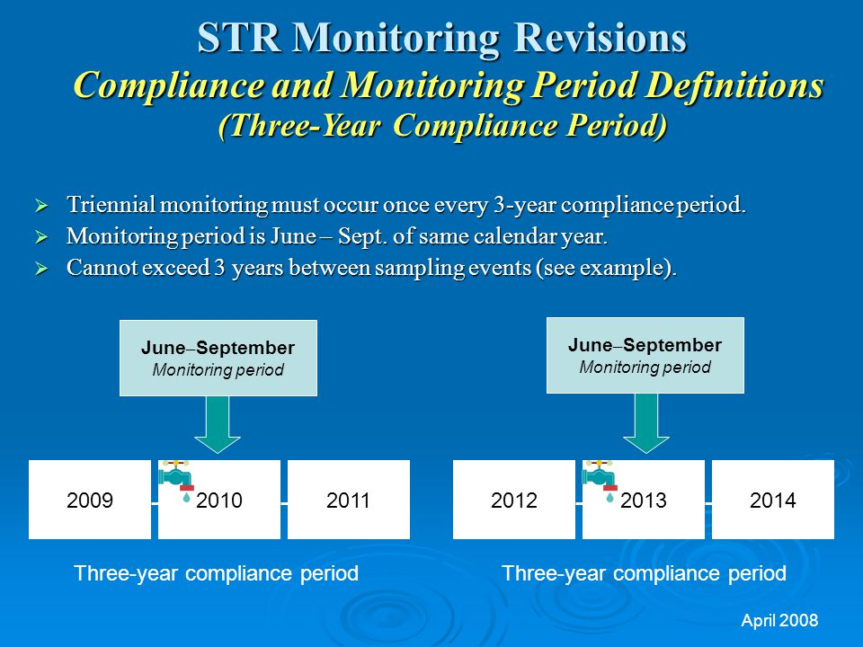 STR Monitoring Revisions Compliance and Monitoring Period Definitions (Three-Year Compliance Period)