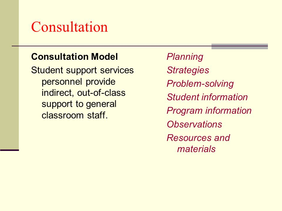 Consultation Consultation Model