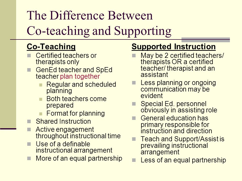 The Difference Between Co-teaching and Supporting