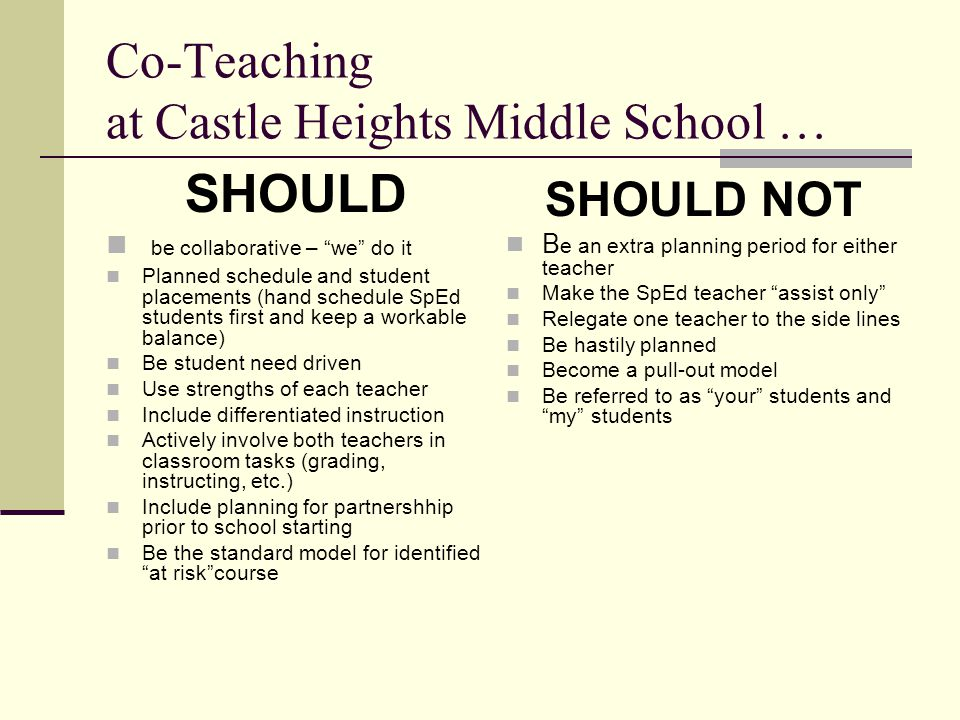 Co-Teaching at Castle Heights Middle School …