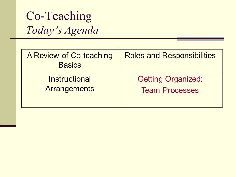 Co-Teaching Today's Agenda