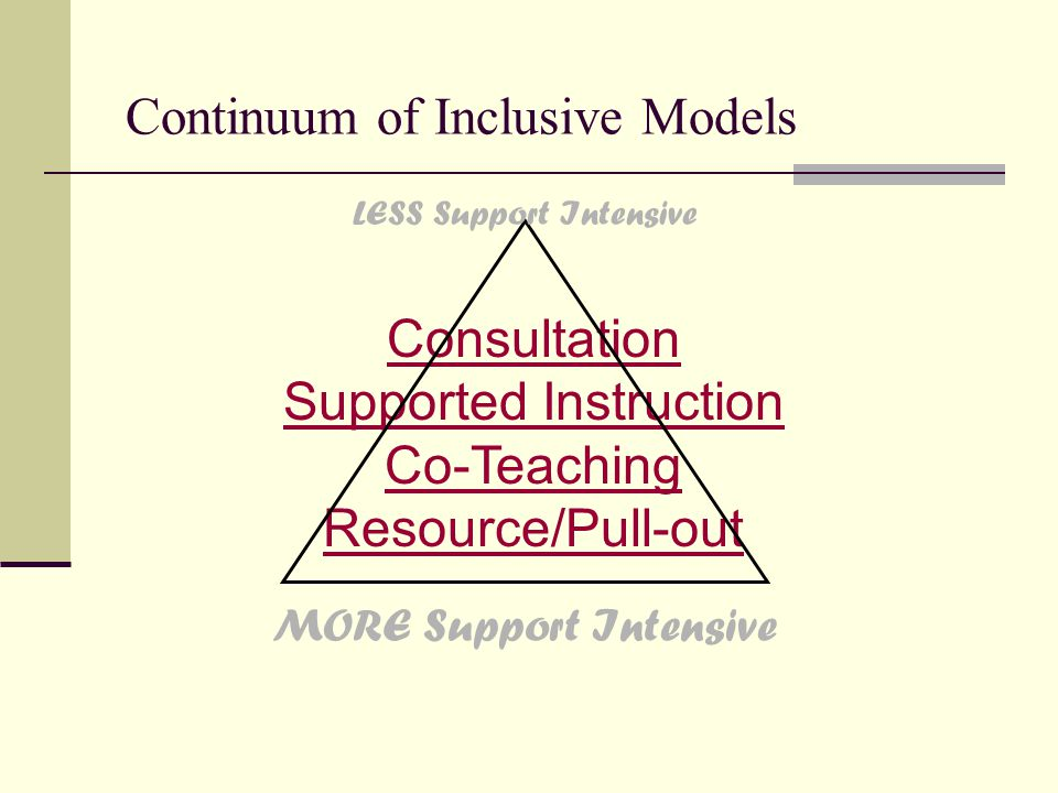 Continuum of Inclusive Models