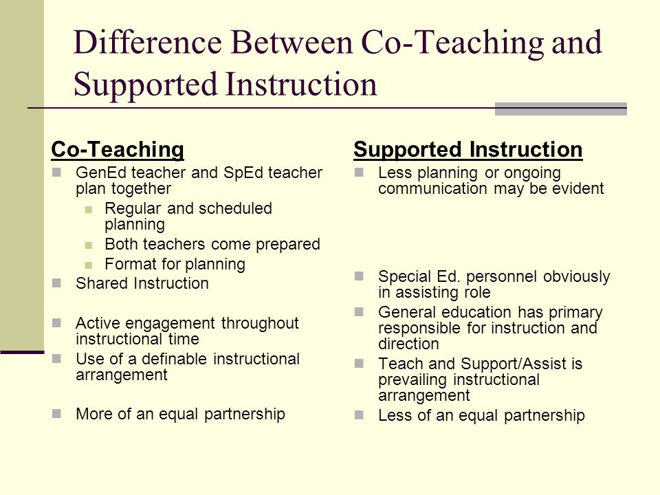 Difference Between Co-Teaching and Supported Instruction