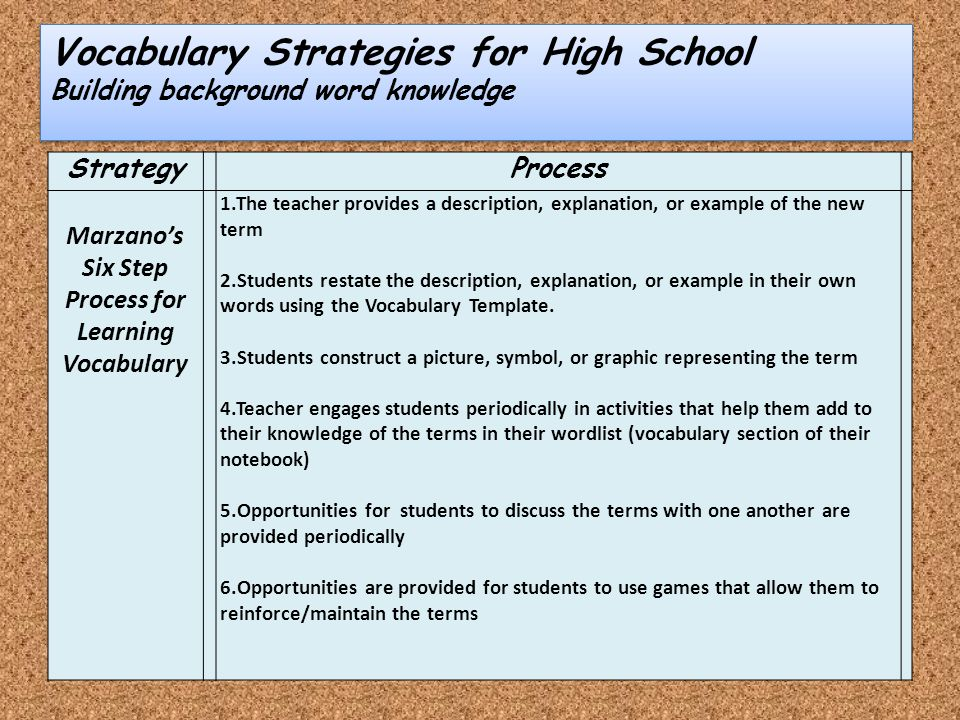 Marzano's Six Step Process for Learning Vocabulary
