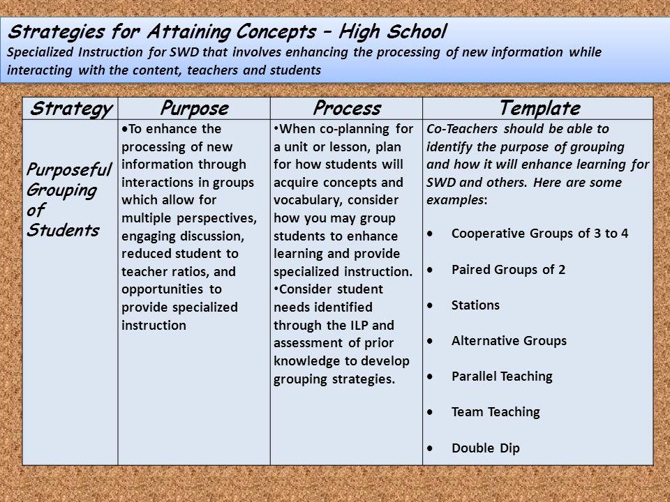 Strategy Purpose Process Template