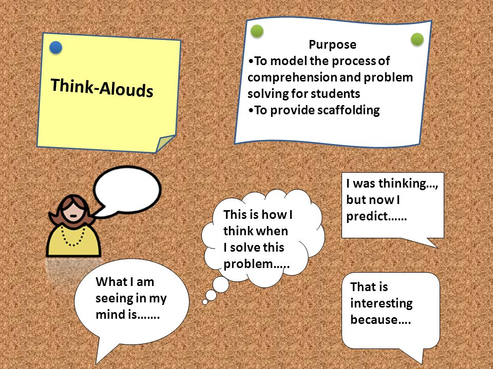 Purpose To model the process of comprehension and problem solving for students. To provide scaffolding.