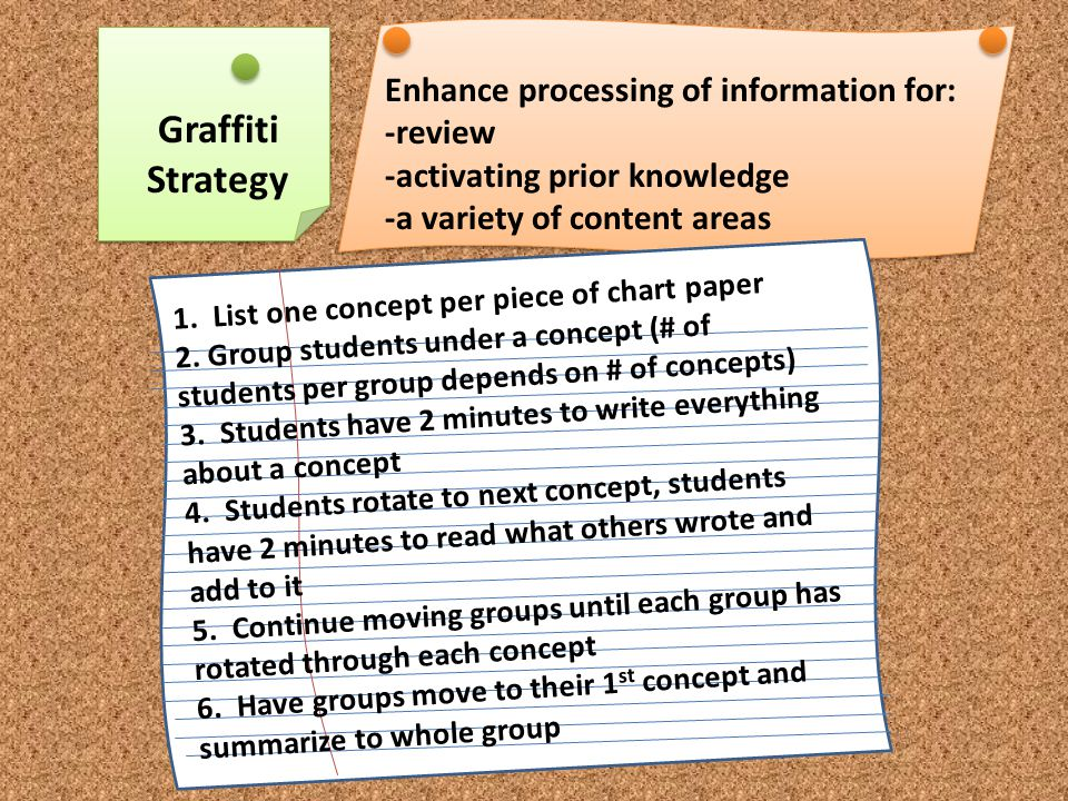 Graffiti Strategy Enhance processing of information for: -review