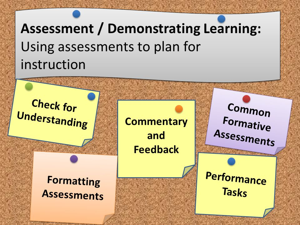 Assessment / Demonstrating Learning: Using assessments to plan for instruction