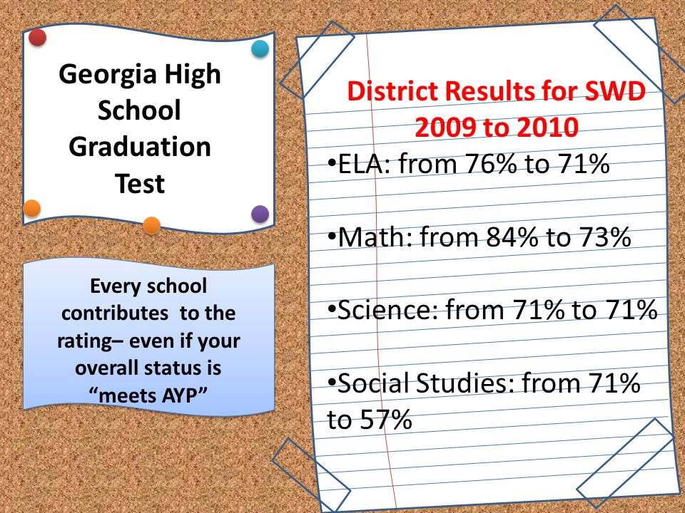 Georgia High School Graduation Test District Results for SWD