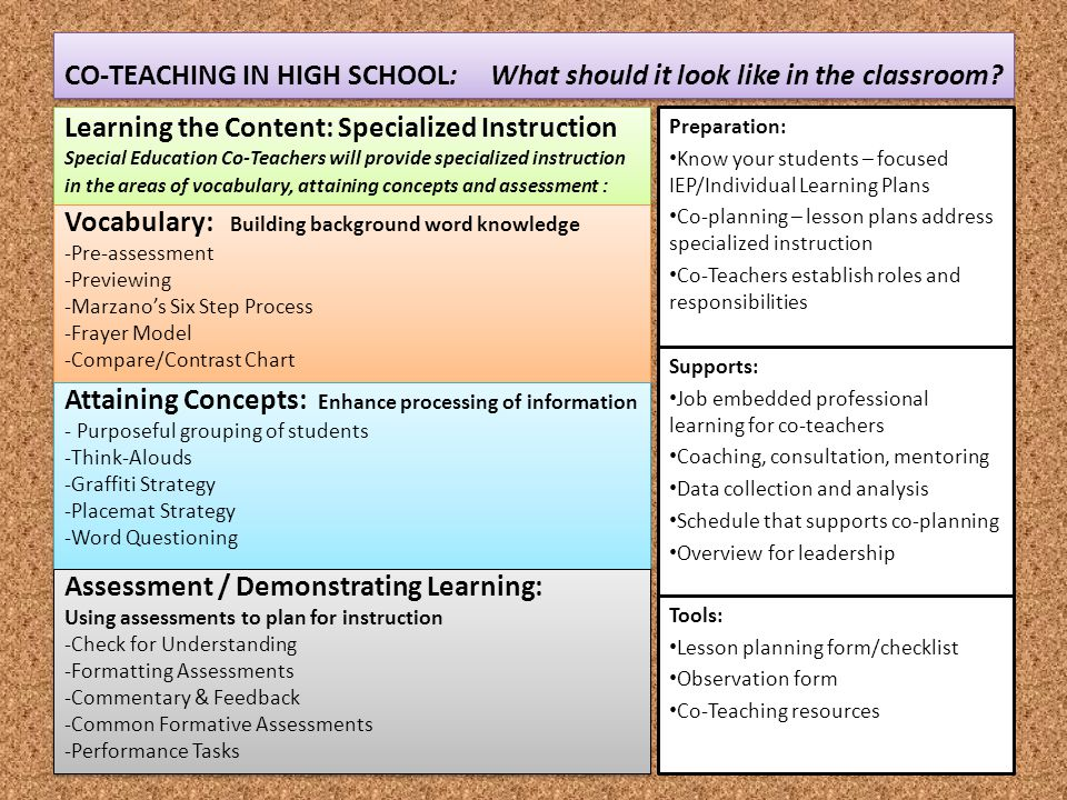 CO-TEACHING IN HIGH SCHOOL: What should it look like in the classroom
